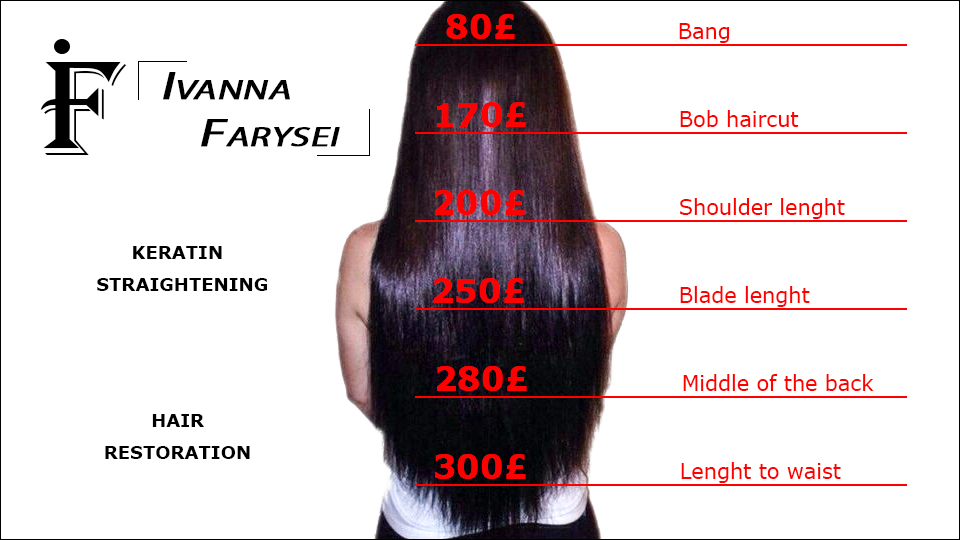 Best price for keratin hair straightening in our salon of beauty